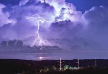 Photo of هل الطقس هو من سيتحكم بحياتنا بعد اليوم؟