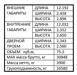 40futovHC_razm