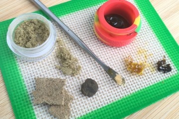 concentrates 101