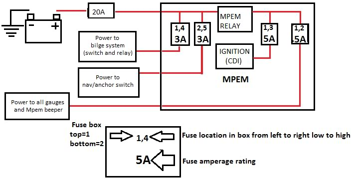 104?resize\\\=665%2C338\\\&ssl\\\=1 challenger 1800 wiring diagram challenger cable, challenger 2002 seadoo challenger 2000 wiring diagram at gsmx.co