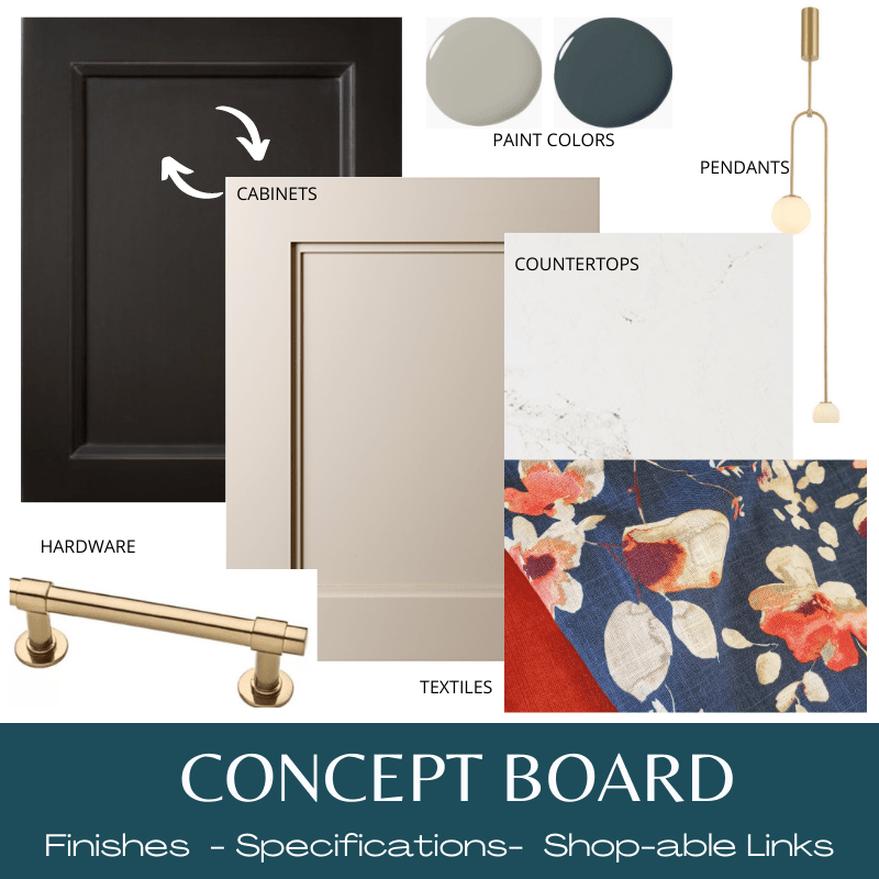 Graphic showing a concept board