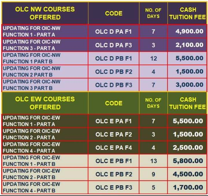 Operational Level Course (OLC) for Engine and Deck price and duration