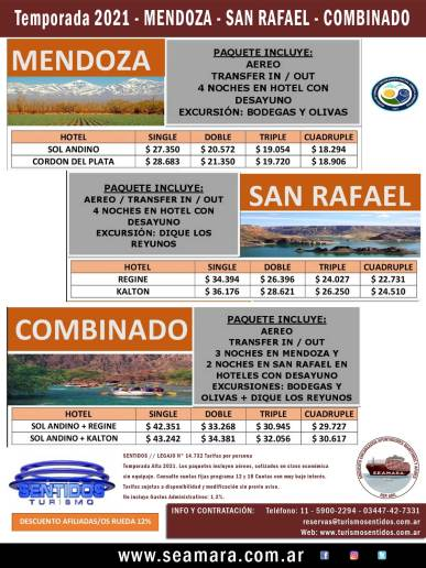 Mendoza---San-Rafael-2021