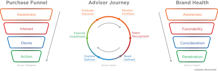 financialadvisor_salesfunnel_1