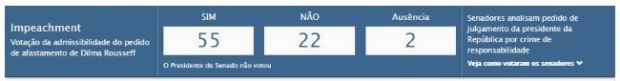 O Brasil acordou com a expectativa de uma nova esperança!