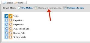 Campare Metrics In Google Analytics
