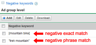 Phrase Match and Exact Match Negative Keywords