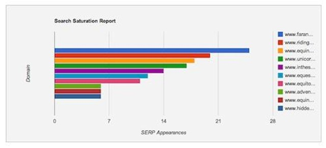 serp_report_graph