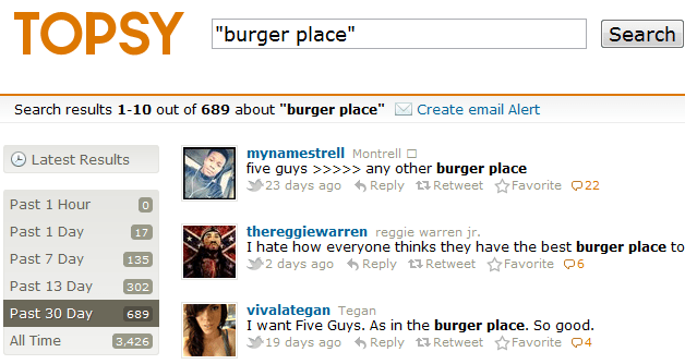 topsy keyword research burger place