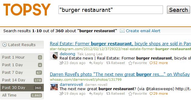 topsy keyword research burger restaurant
