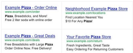 adwords sitelinks ads example