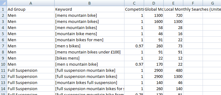 The excel sheet with raw keyword data