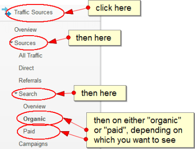 in the left sidebar, click traffic sources then sources then search then organic or paid