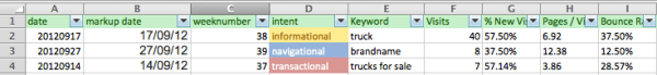 Excel intent category