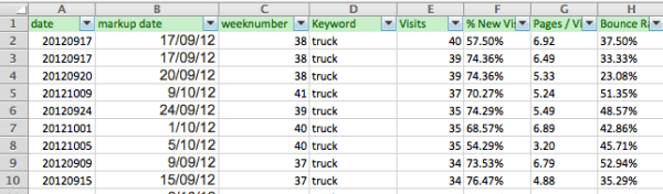Excel dates and weeknumber