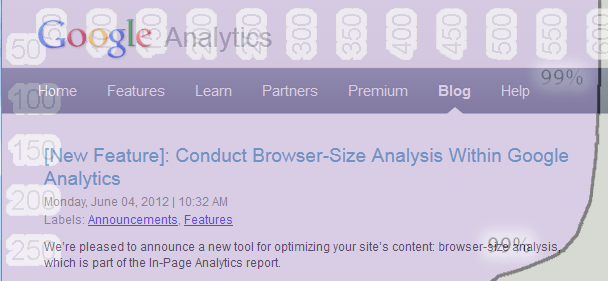 Get Your Own Google Browser Size Tool Alternative In Under 5