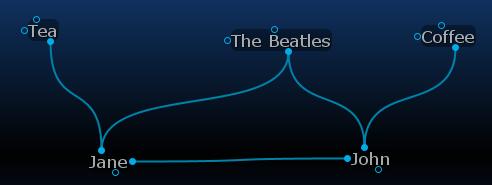 facebook-graph-simplified