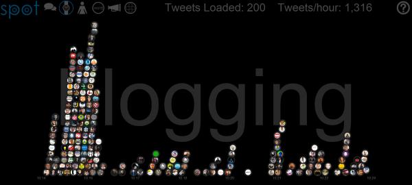 """Spot timeline view for """"blogging"""""""
