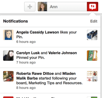Pinterest interactions