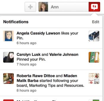 Pinterest interactions