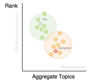 keyword-rank-platform-aggregate