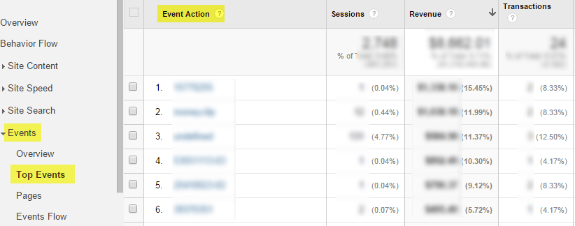 GA Tracking 0 Results Tracking in Events