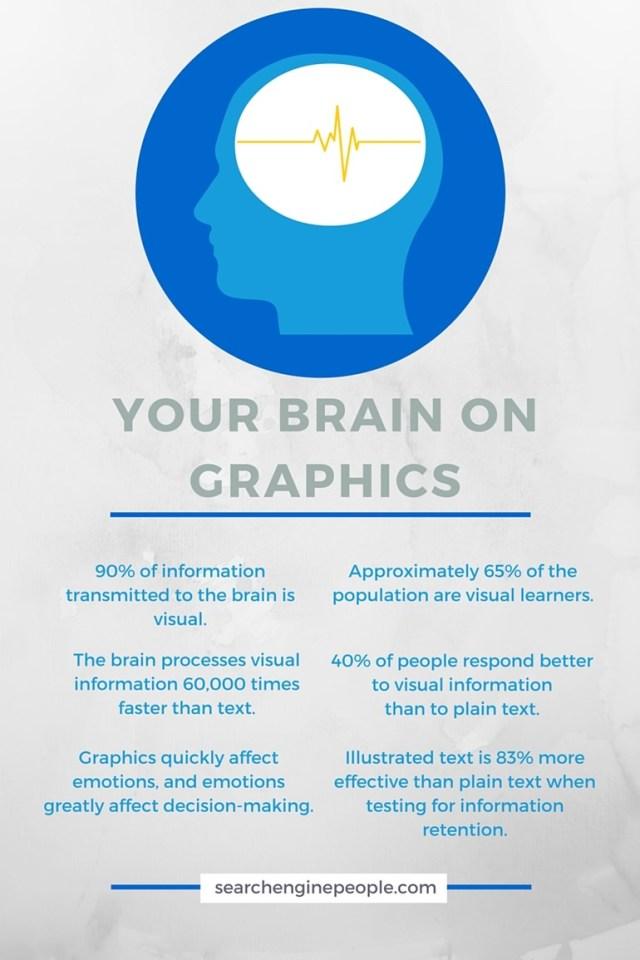 3 create high quality blog graphics