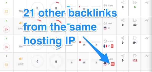 backlinks from blog network