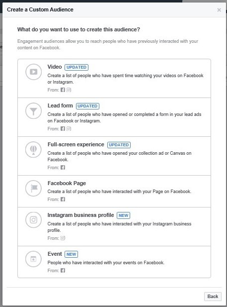 Facebook Custom Audiences: How To Create The Foundations Of Your