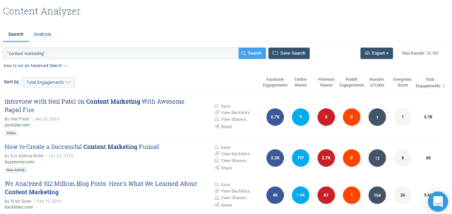 screenshot of BuzzSumo recommended by Neil Patel