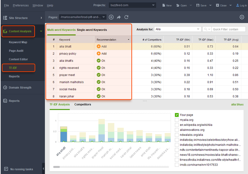 Using TF-IDF tool to create a page after SEO competitor research