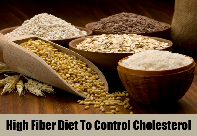 High Fiber Diet To Control Cholesterol