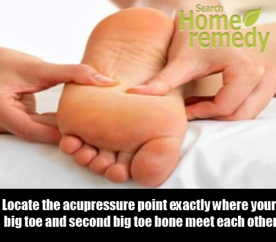 Foot Acupressure Point