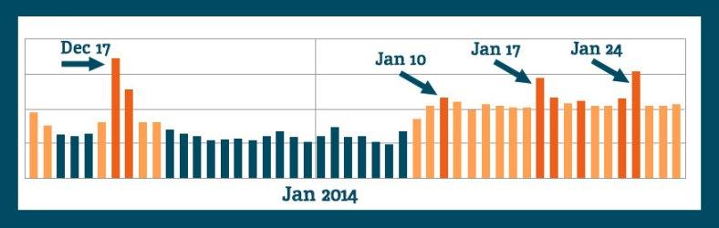 algoroo-Google-algo-changes-Dec-2013-Jan-2014