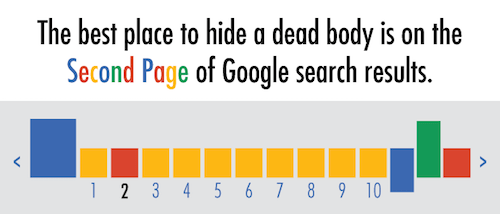 Search Influence - dead body Google Search Results meme