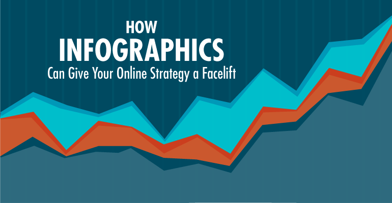Infographics Facelift Image - Search Influence