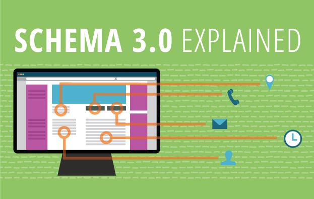 Schema 3.0 Explained