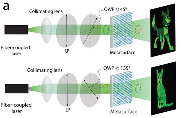 Картинки по запросу Two holograms in one surface