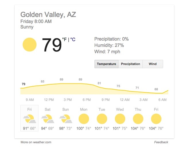 Temperatures in Golden Valley, AZ for the next week. Image from weather.com.
