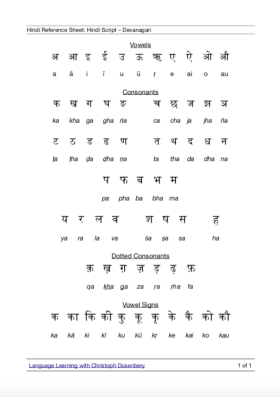 Hindi Reference Sheet - Devanagari