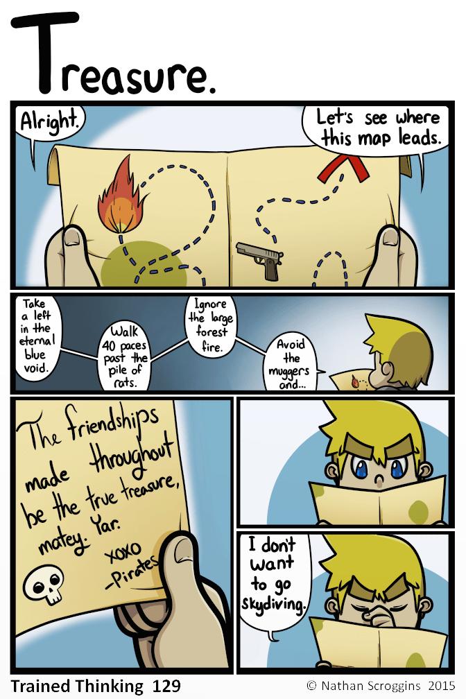 Thinking-treasure