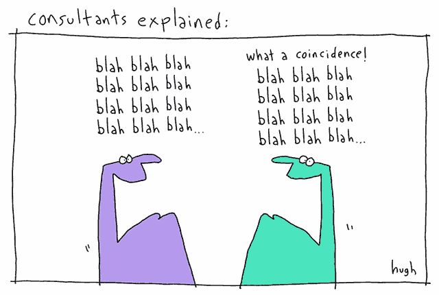 gapingvoid-consultants