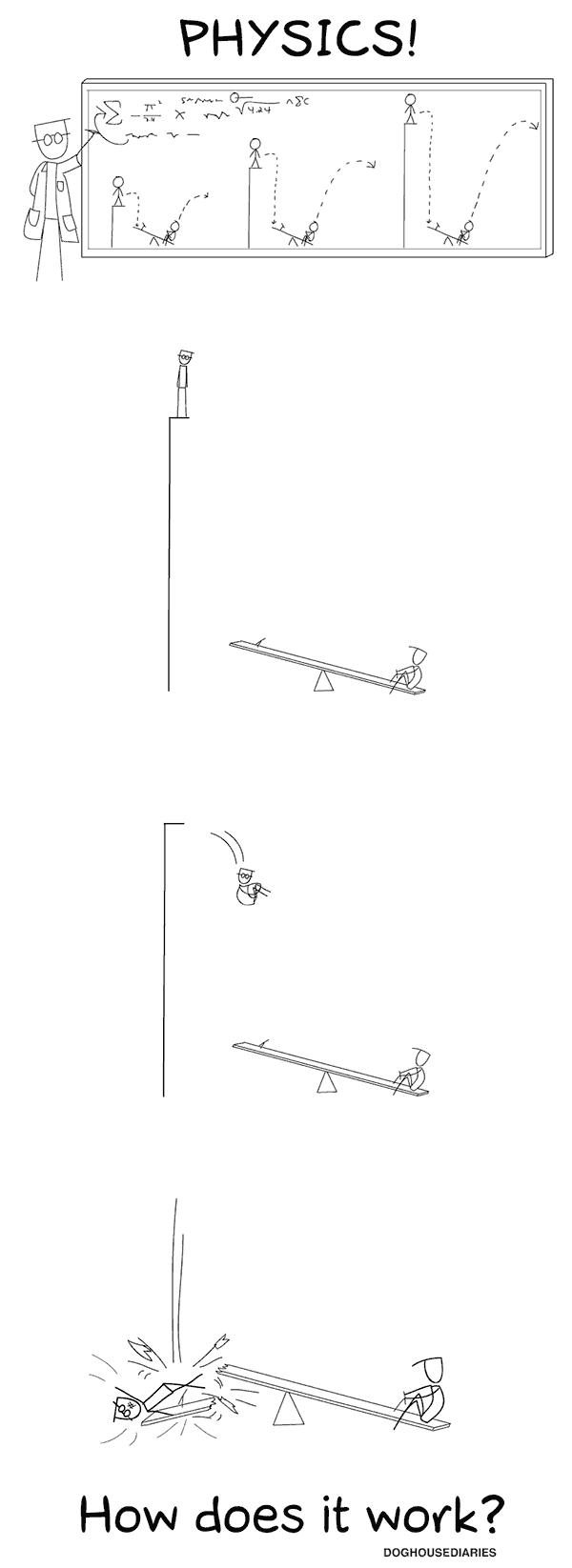 doghouse-physics