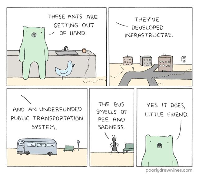 ant-problem