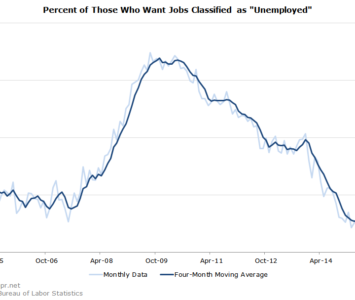 Employers Are Hiring People Who Are Not Unemployed