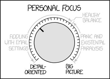 focusknob