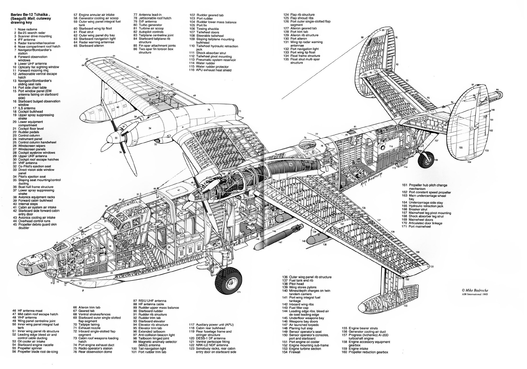 Airplanes Schematic
