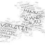 Friedrichshain-Kreuzberg - Wordcloud Polizeimeldungen