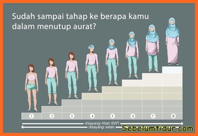Jilbab yang benar menurut Islam