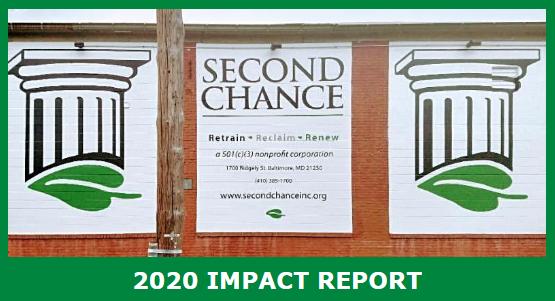 impact report for soc media